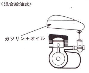 混合給油式 2サイクルエンジン